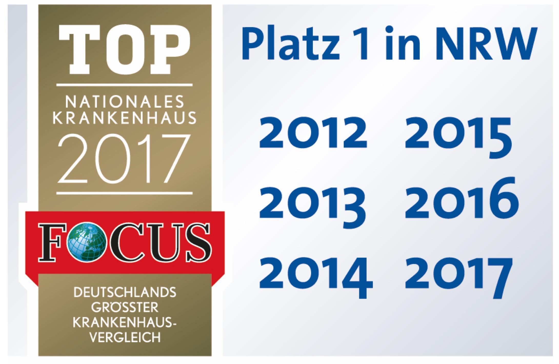 Universitätsklinikum Bonn zum fünften Mal in Folge auf Platz 1 in NRW und auf Platz 8 in Deutschland aufgerückt